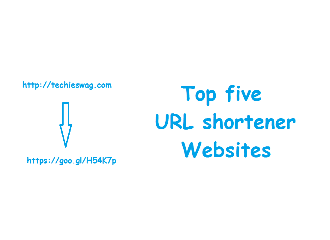 Top five URL shortener websites